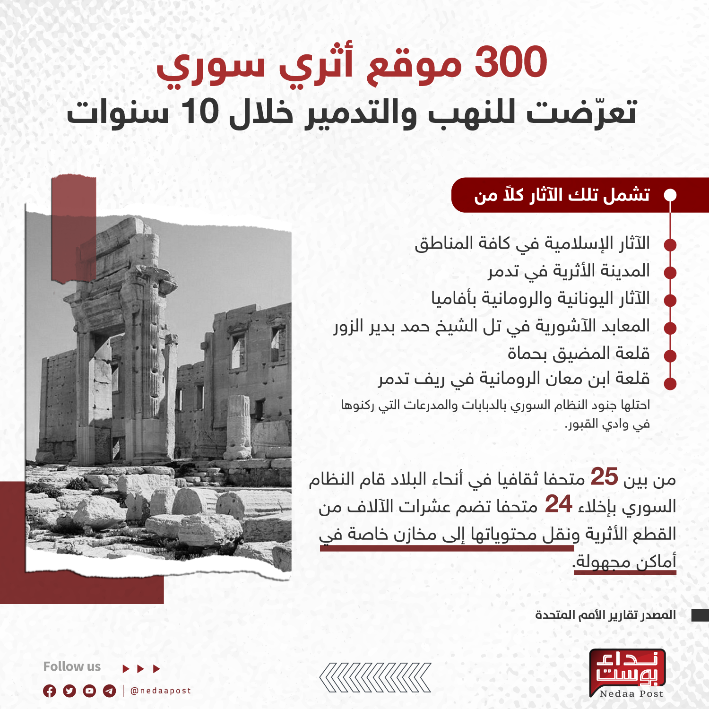 300 موقع أثري سوري تعرَّضت للنهب والتدمير خلال 10 سنوات